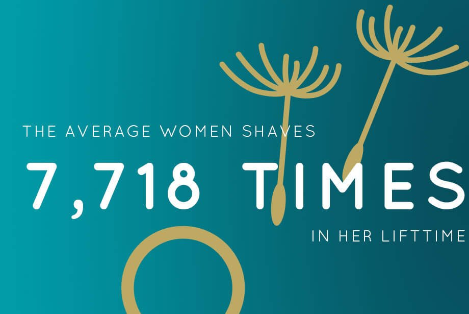 The average women shaves 7,718 times in her lifetime