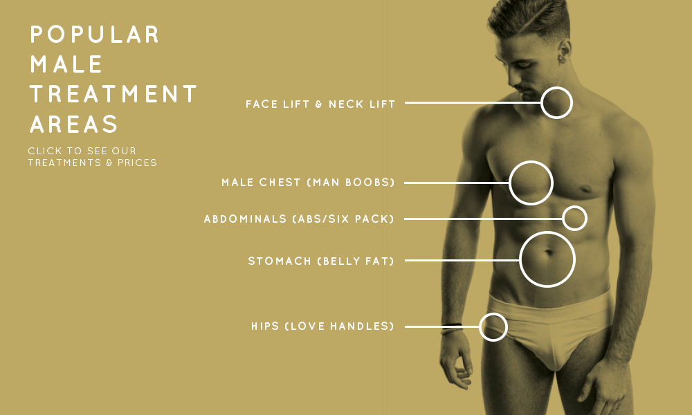 Popular male treatment areas for Body contouring