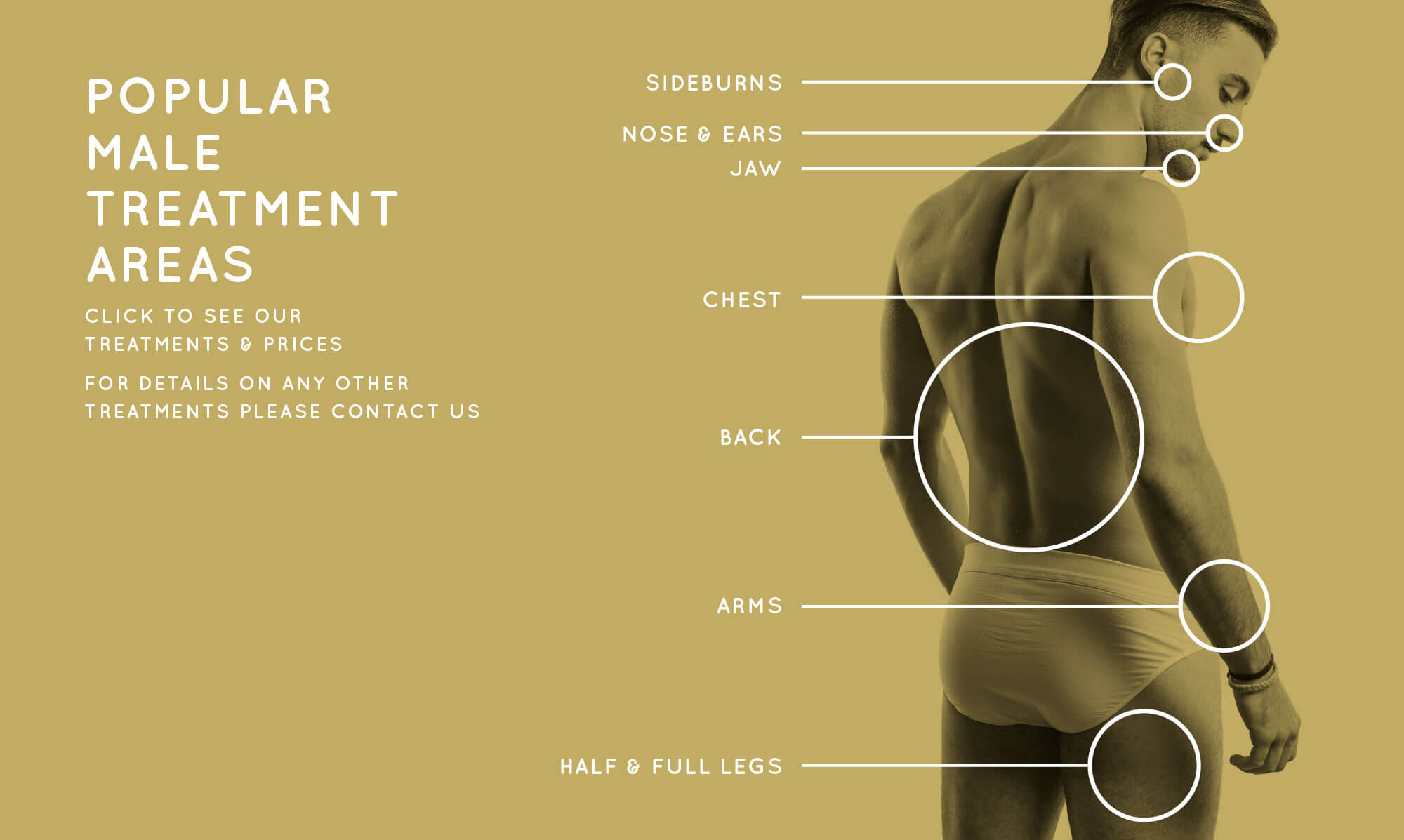 Popular male treatment areas for laser hair removal